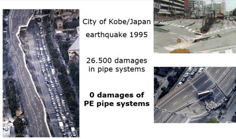 Det ble registrert 26.500 ulike skader i ledningsnettet etter jordskjelvet i Kobe i 1995. Det ble ikke registrert brudd på noen av PE-ledningene.